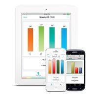 Rösta via mpbiltelefon, iPad eller via webben med mentometer TurningPoint