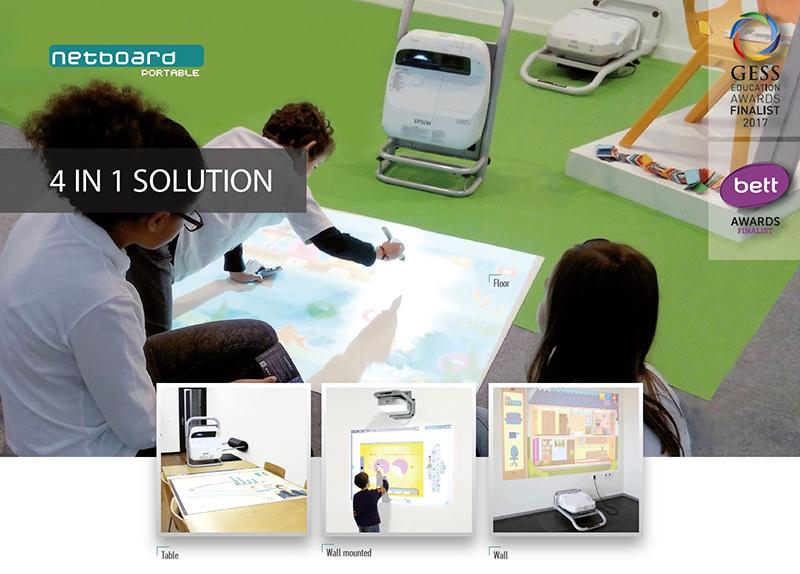 NetBoard Portable Interaktivt golv, bord och vägg för förskolan