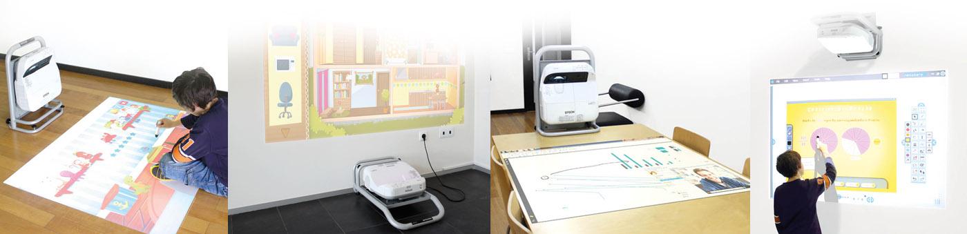 NetBoard Portable 4 olika användningssätt